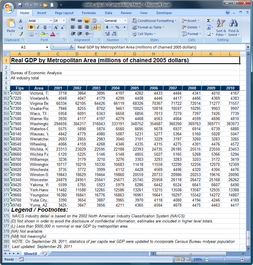 Ediblewildsus  Personable The Stata Blog  Using Import Excel With Real World Data With Engaging Microsoft Excel Screenshot With Cute Linest In Excel Also How To Calculate Percentage Increase In Excel In Addition Excel Matrix Multiplication And Count Colored Cells In Excel As Well As Excel Forums Additionally Excel Date Picker From Blogstatacom With Ediblewildsus  Engaging The Stata Blog  Using Import Excel With Real World Data With Cute Microsoft Excel Screenshot And Personable Linest In Excel Also How To Calculate Percentage Increase In Excel In Addition Excel Matrix Multiplication From Blogstatacom