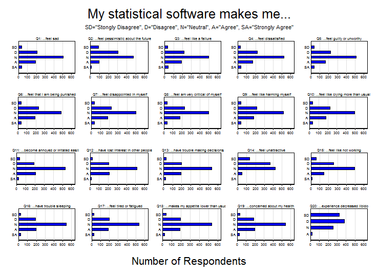 Stata - Getting Started in Data Analysis: Stata, R, SPSS ...
