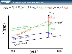 online haloalkyne chemistry