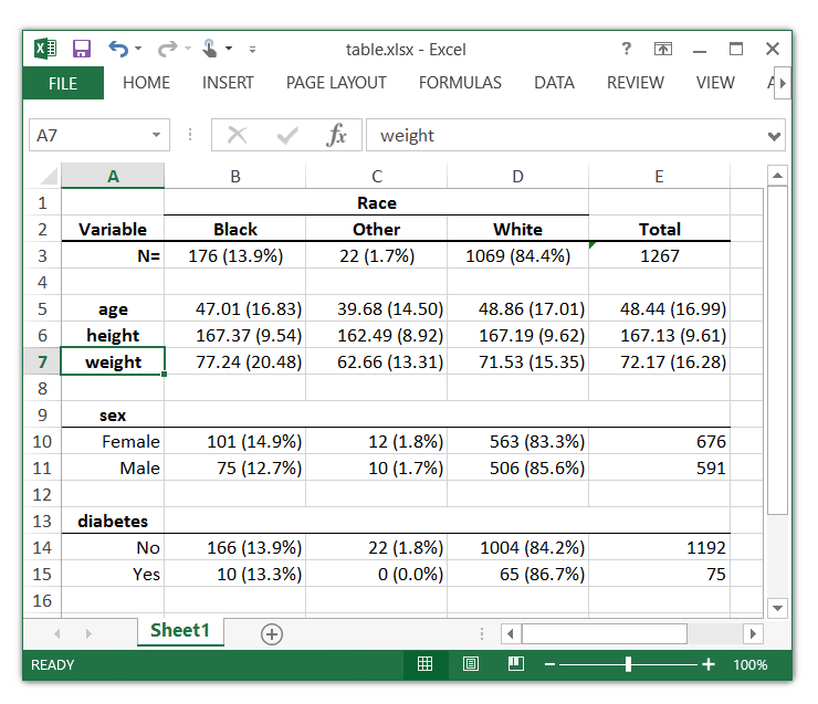The Stata Blog Creating Excel Tables With Putexcel Part 1