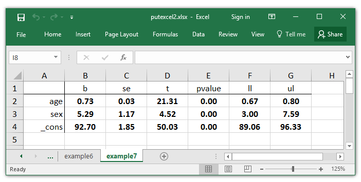 The Stata Blog » Creating Excel tables with putexcel, part 2