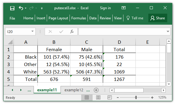 The Stata Blog Creating Excel Tables With Putexcel Part 3 Writing